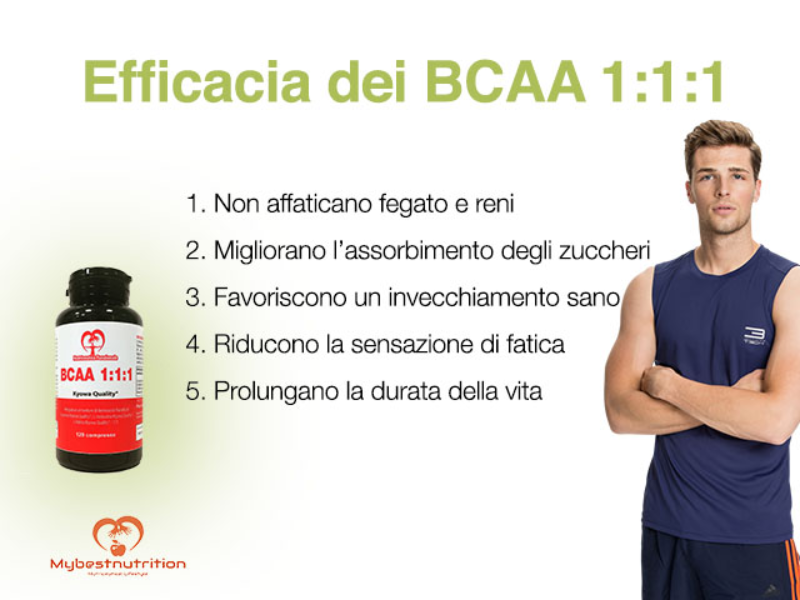 BCAA-1:1:1